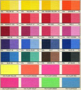 Aquabase pigment dispersions -textile and screen printing ink